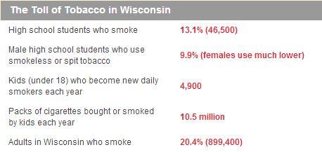 tobacco wi