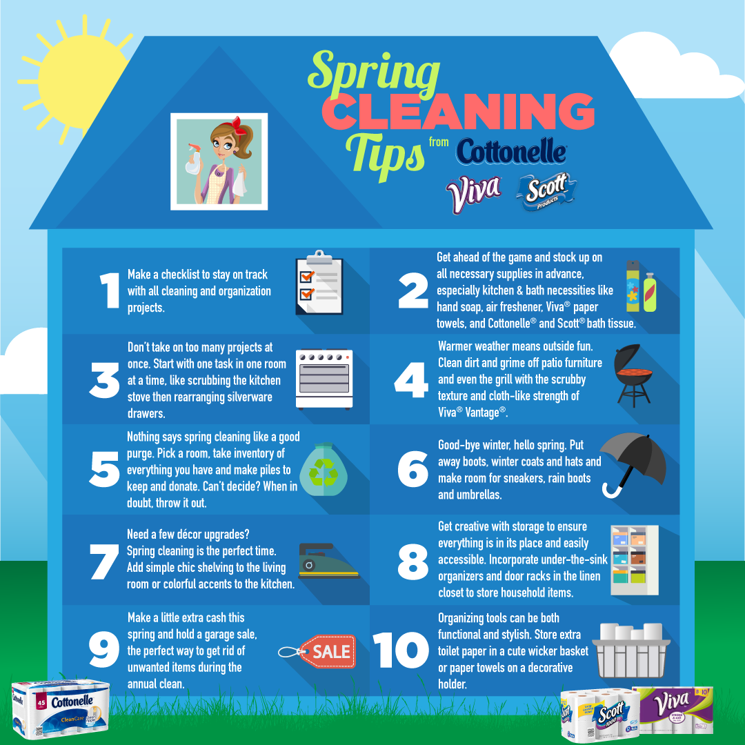 1StopMom - Be Prepared To Tackle Spring Cleaning! #SpringClean16 ...